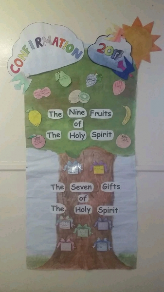 Confirmation tree