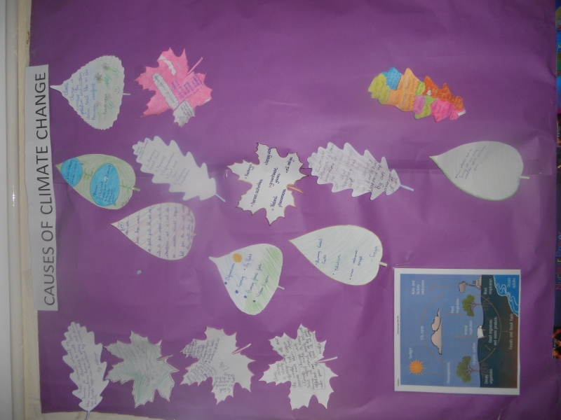 RM25 Climate Change Projects 004